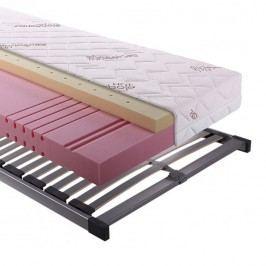 Set 7-Zonen Hightech-Memory®-Schaummatratze Memory Feeling und Lattenrost Silver - 80 x 200cm - H2 bis 120 kg, Breckle